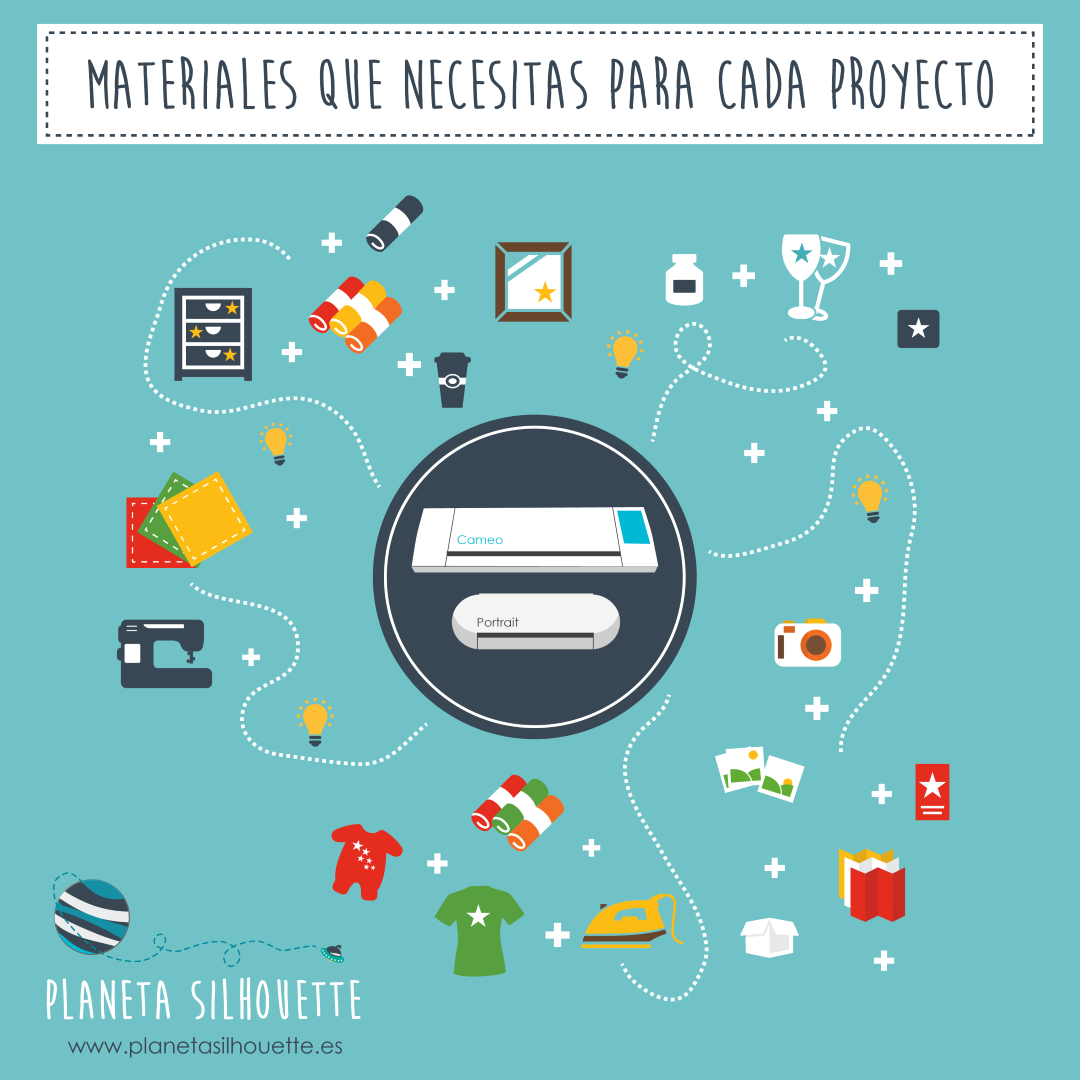Qu Materiales Necesitas Para Cada Proyecto Planeta