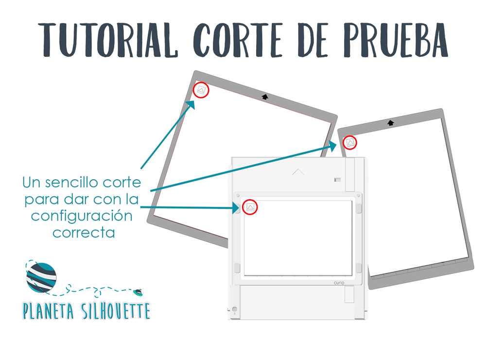 TutorialCorteprueba