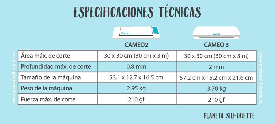 comparativatecnicacameos