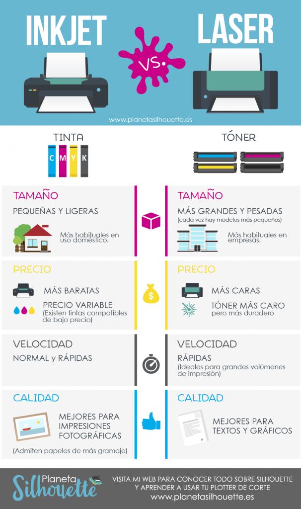 infografiaimpresoras