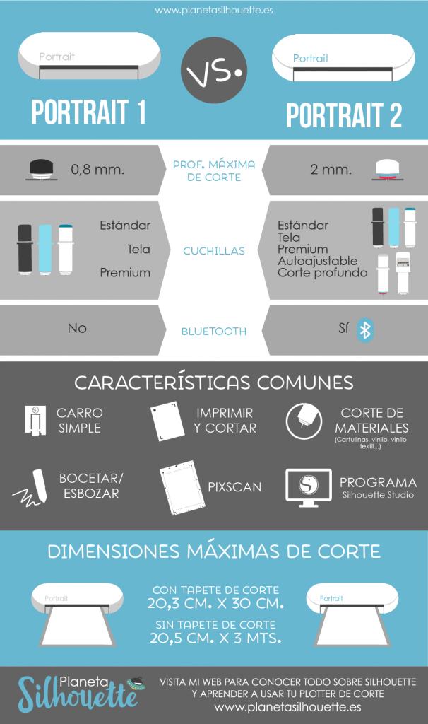 InfografiaPortrait
